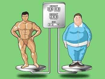 test del grasso corporeo nel regno unito